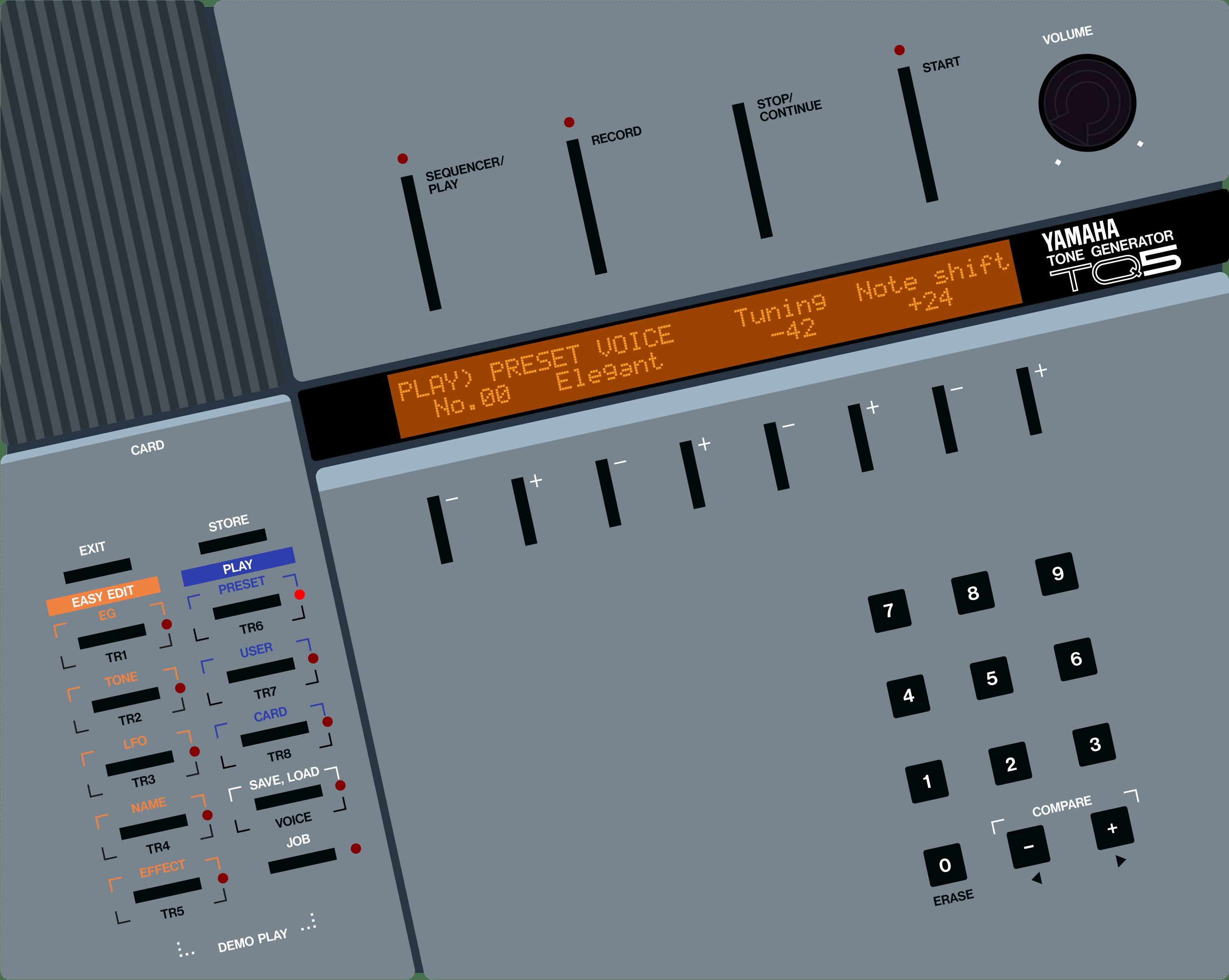 Yamaha TQ5 tone generator FM