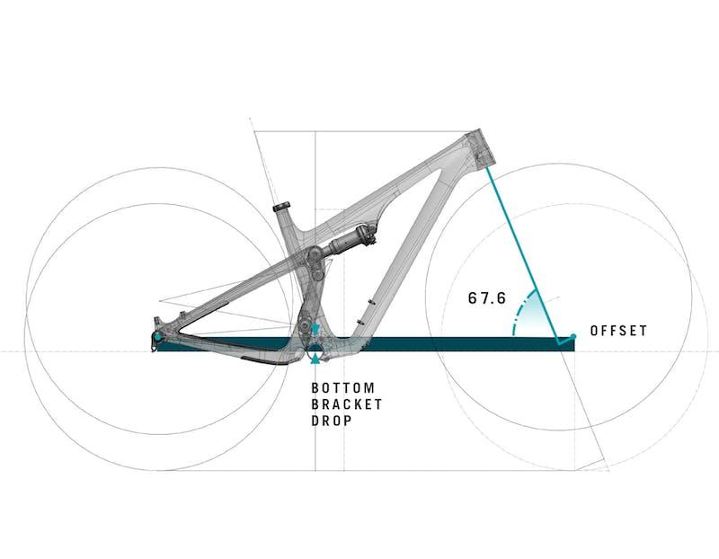 SB115 Geo Unpack Headtube Angle