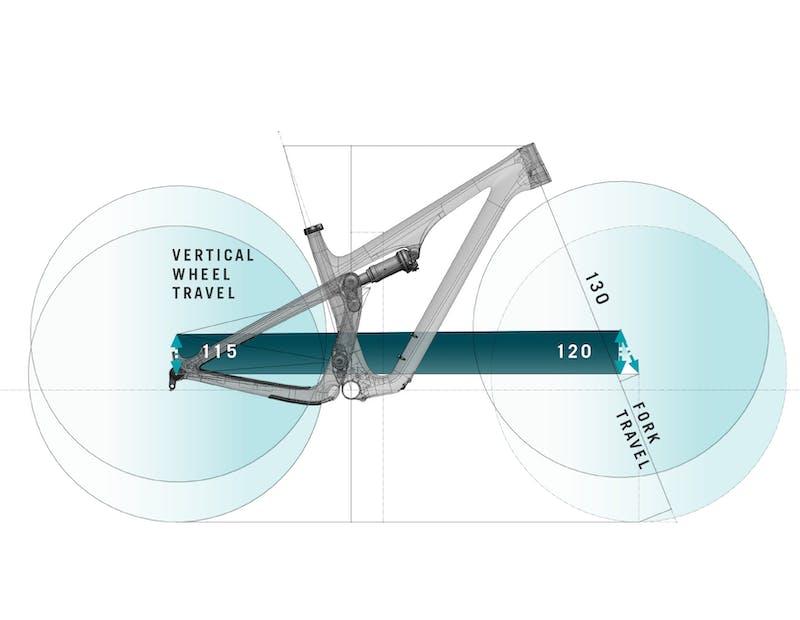 SB115 Geo Unpack Vertical Wheel Travel