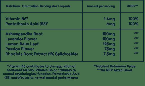 Mood Food Nutrients