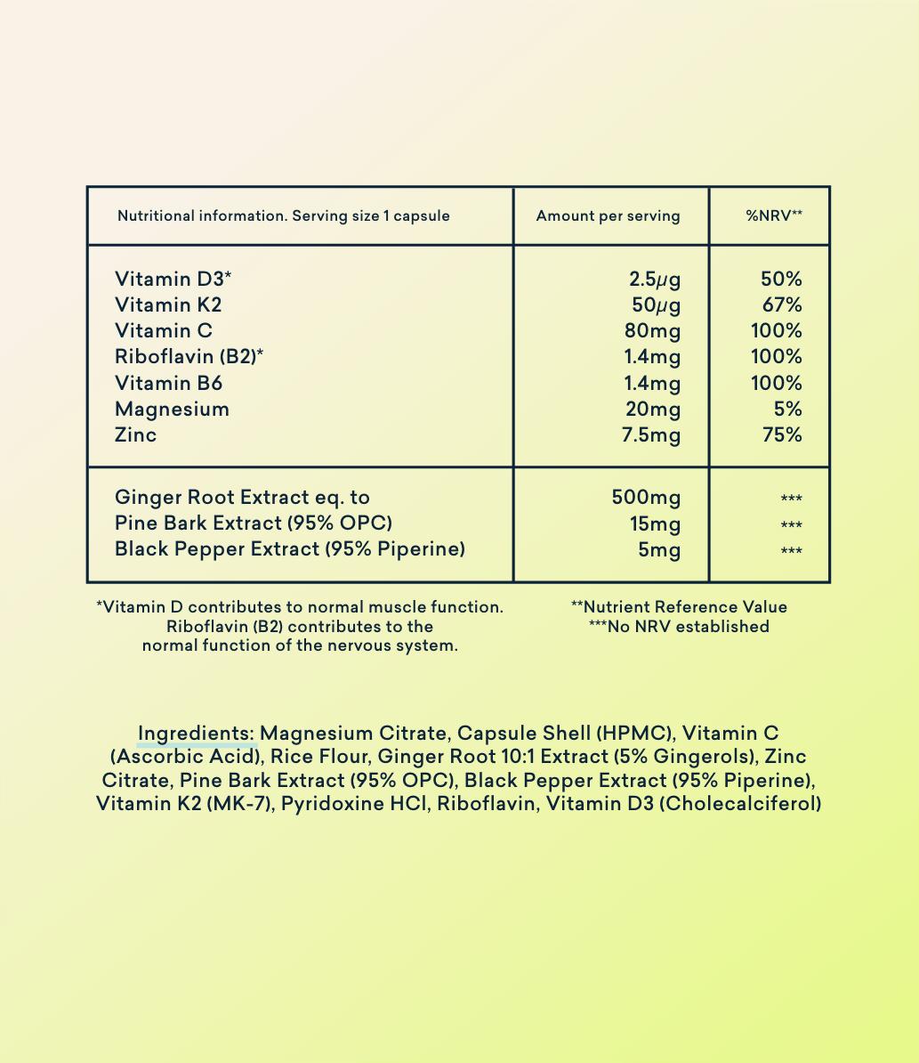 Super Soother Period Cramp Supplements Ingredients