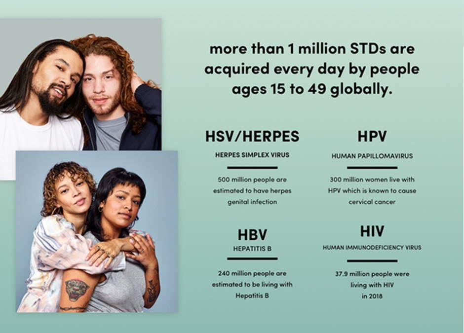 Most Common STDs: Hers