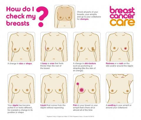 Breast Cancer Now: How To Check Your Breasts
