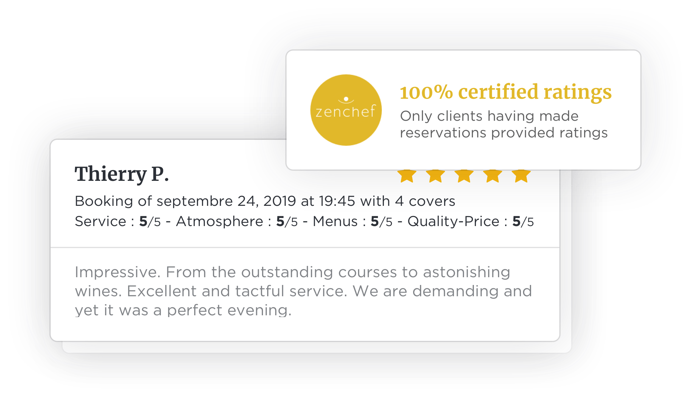 A 100% certified review left by a restaurant guest