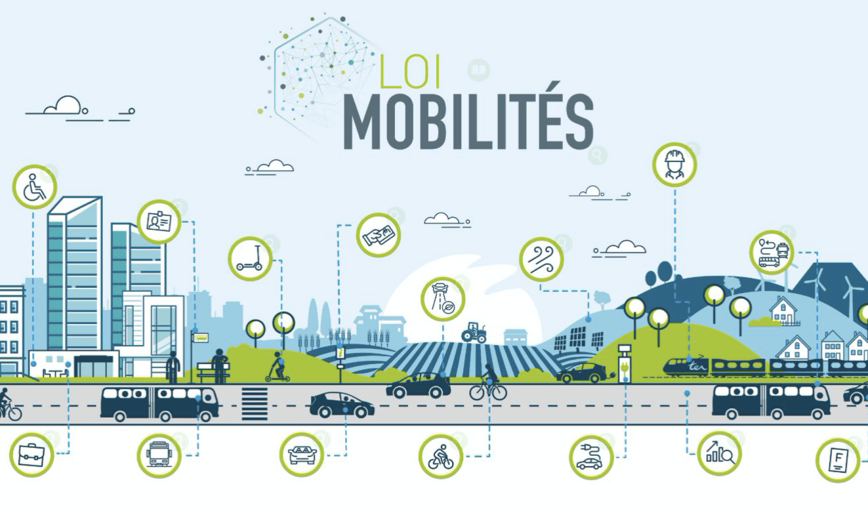 Mobility law