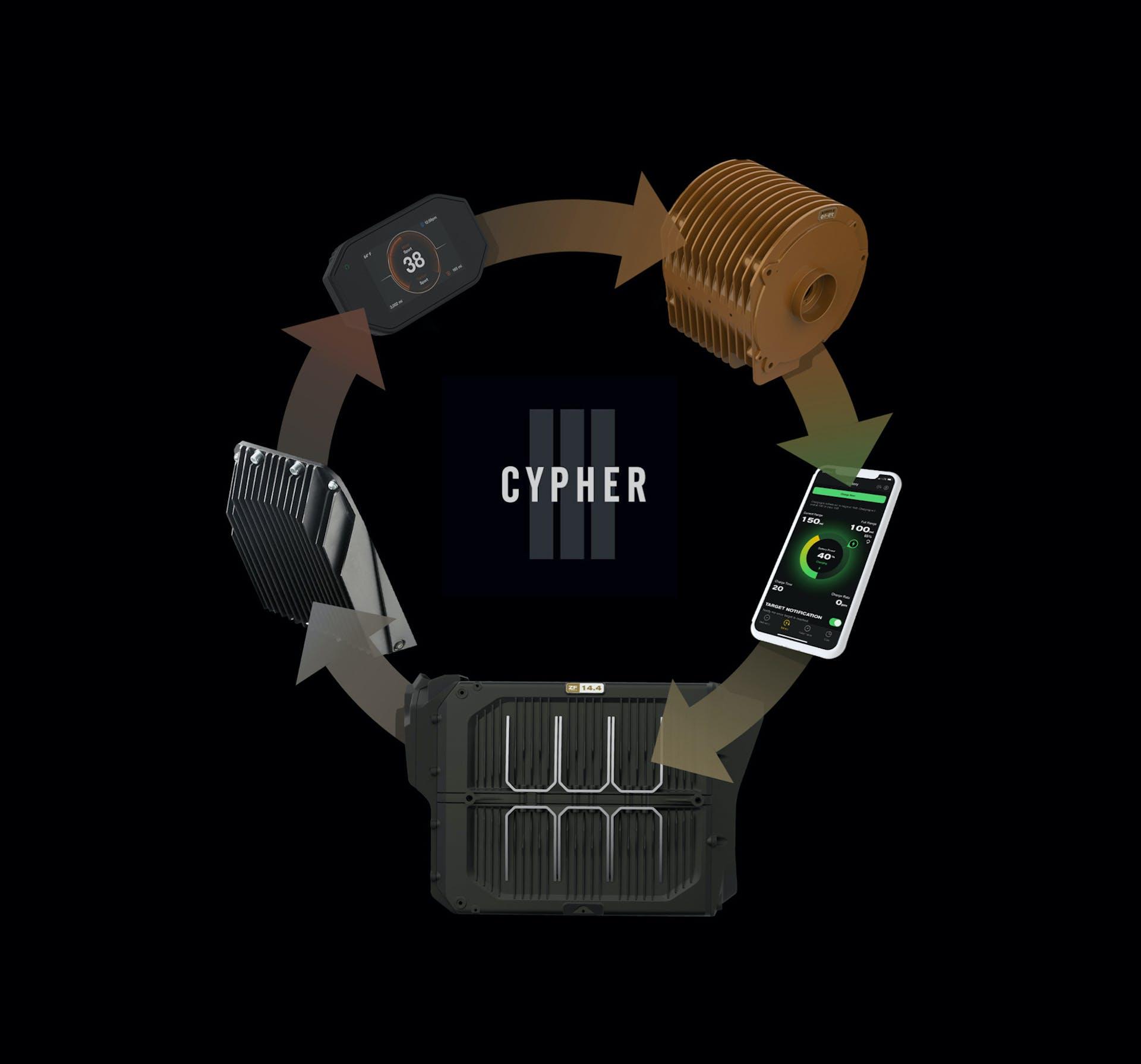 2 Cypher.jpg