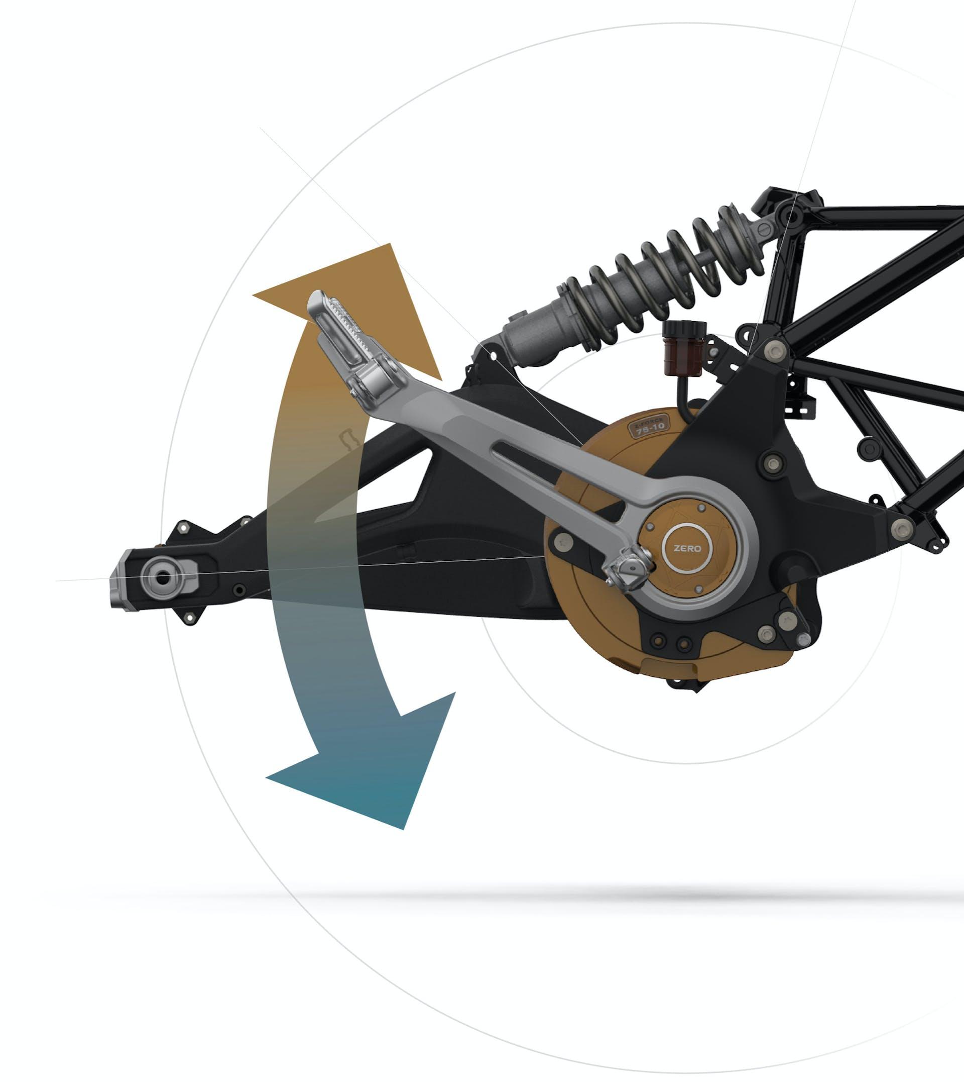 5 Pivot.jpg