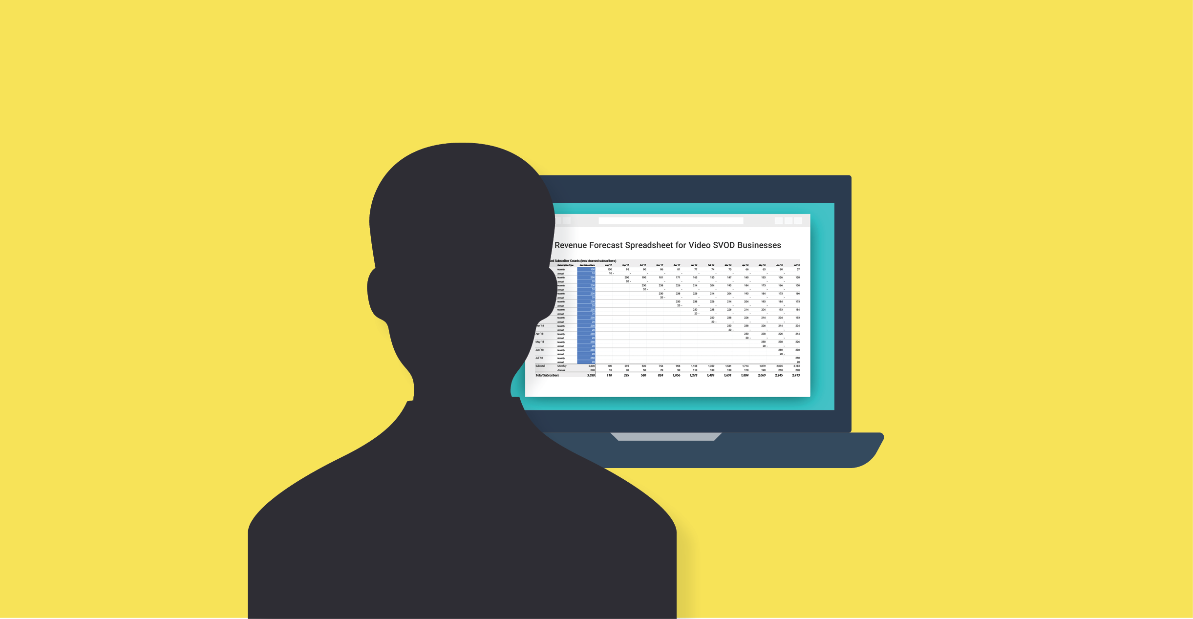 Revenue Forecast Spreadsheet for Video Subscription Businesses