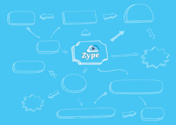 Introduction to the Zype Video API